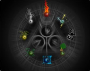 What is black magic and how long does it take to remove black magic?